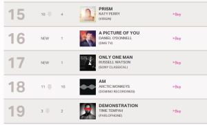 Capture - Official Album Chart No 17