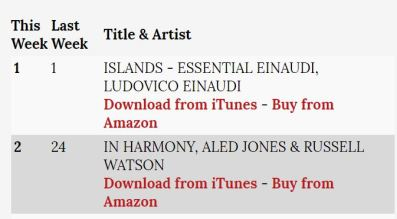 In Harmony _ back up to No 2 on the Classic FM Chart _ 6 Oct 2019